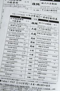 平成23年春場所・いわき市内【一本桜】番付表2