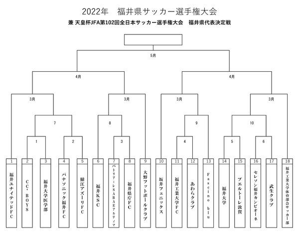 2022年 県選手権大会トーナメント表(天皇杯予選)9.26