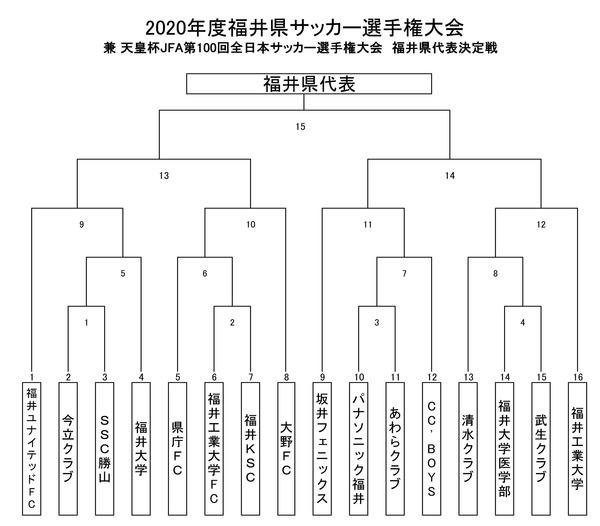 2020年 県選手権大会トーナメント