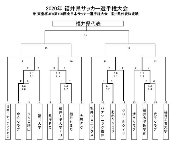 2020年 県選手権大会トーナメント5.27-T