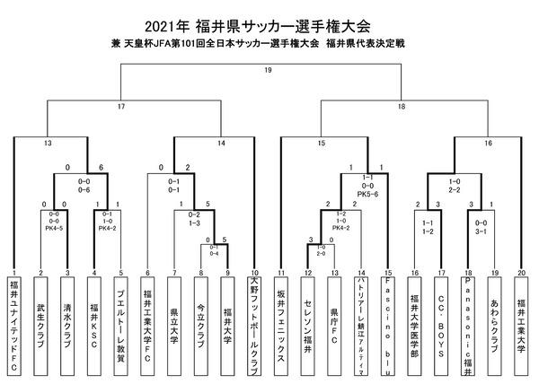 2021年県選手権大会トーナメント表2021.2.1(トーナメント)