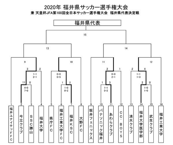 2020年 県選手権大会トーナメント2.111