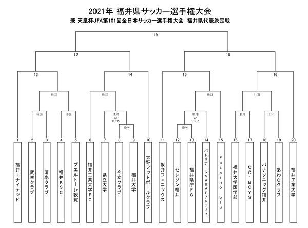 2021年県選手権大会トーナメント表2020.10.2-2