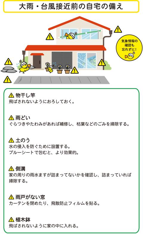 台風19号 家屋の対策や備蓄品リストの確認を - 防災手帳