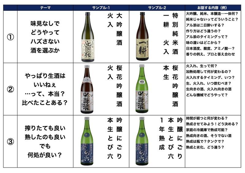 2020.05 出羽桜会テーマとサンプル