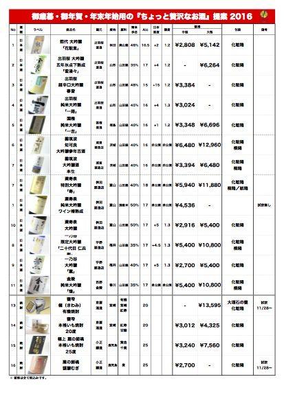 nenmatsuyoyaku-list(image)