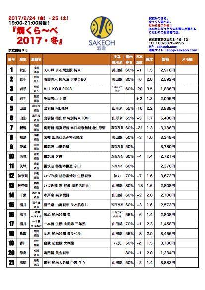 燗くら〜べ2017・冬リスト(イメージ)