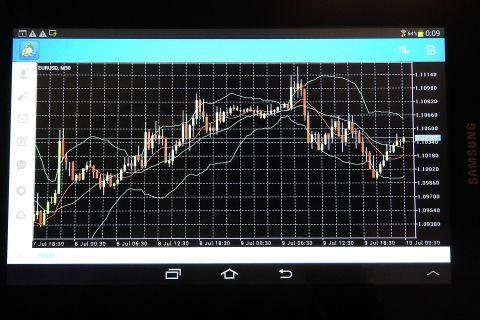 1681077263-chart-840333_1920-O72G-480x320-MM-100