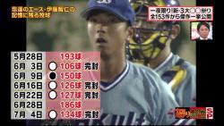 itotomohito