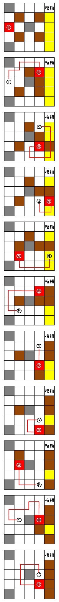 極限脱出_999_棺移動_J