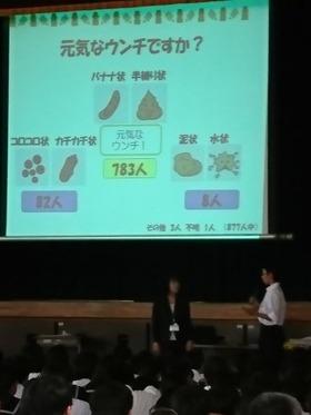 土合中20180515保健委員会4
