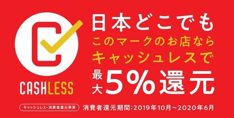 キャッシュレス5%還元は、本日6月30日で終了です!今後も便利なキャッシュレス決済をご利用くださいね!・津山市のキャッシュレス歓迎整体院