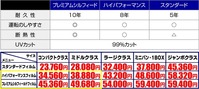 フィルム価格表