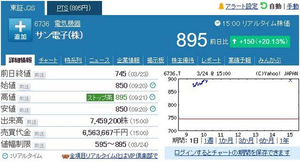 サン電子株価ストップ高