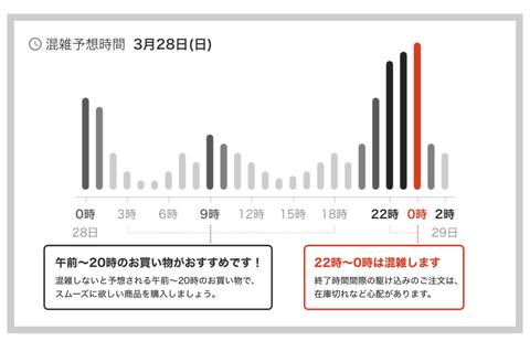スクリーンショット 2021-03-27 21.57.11