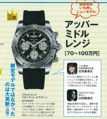 腕時計王エアボーン