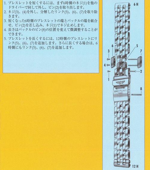 PAブレスの構造