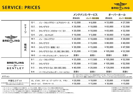 price201502_price