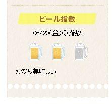 イオンビール指数
