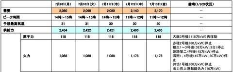 Baidu IME_2012-7-9_7-9-42