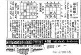 将棋05122010