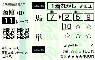 20110707函館2歳S