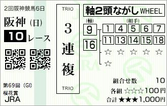 20090412桜花賞三連複馬券