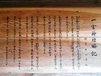 一宮神社(縁起)