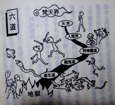六道イラスト 002
