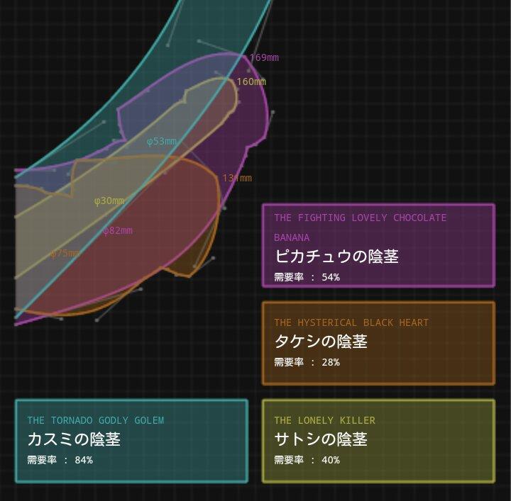 ☆ホモが気になった画像を貼るスレ☆ Part.7xvideo>1本 YouTube動画>5本 ニコニコ動画>1本 ->画像>894枚