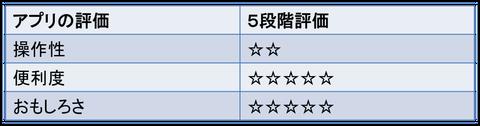 week10 アプリ評価・改