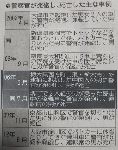 侍蟻SamuraiAri 保守市民運動を...