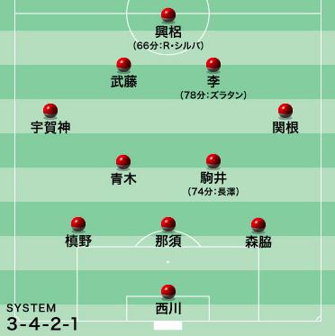 【ACL採点/寸評】浦和5-2FCソウル 3ゴールに絡んだ李が最高点の「8」!チーム大勝も気になるのは…