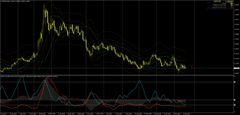 USDCADDaily1120