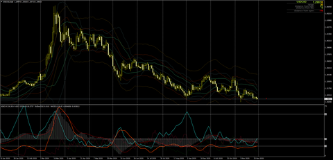 USDCADDaily1130
