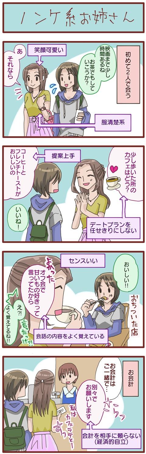 ノンケ系おねぇさん1