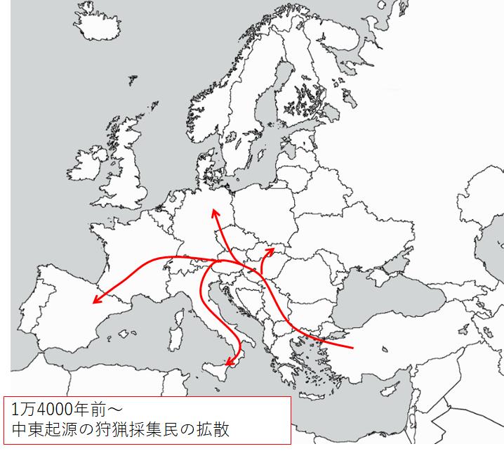 中東起源の狩猟採集民の拡散