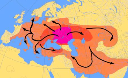インド・ヨーロッパ語族の拡散