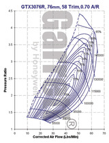 GTX3076R-comp