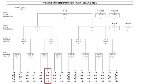 H28関東新人ラグビ―組み合わせ