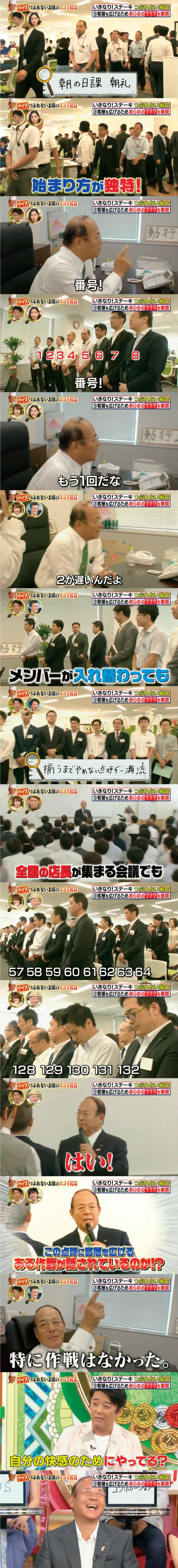 【画像】いきなりステーキの点呼wwwww