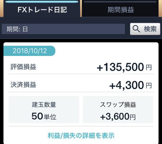 【画像】東大生ワイ、FXで100万円を稼ぎ出してしまうwwwwwww
