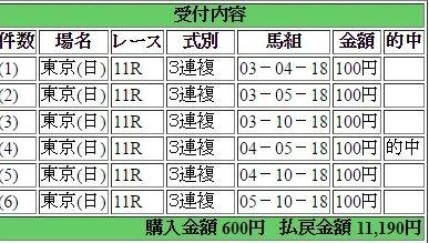 2016年5月8日NHKマイルカップ11190円3連複 keiba