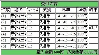 2016年5月7日新潟8R6080円 keiba