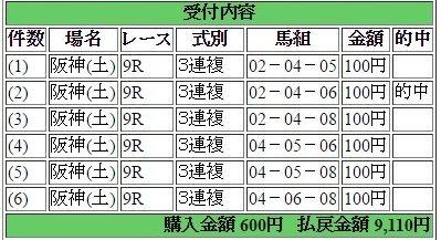 2016年3月19日阪神9R9110円3連複 keiba