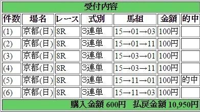 2016年11月27日京都8R10950円3連単 keiba