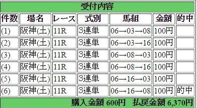 2017年4月8日阪神牝馬S6370円3連単