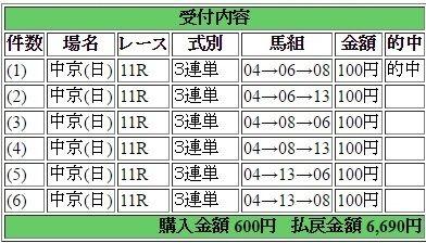 2016年3月27日高松宮記念6690円3連単 keiba