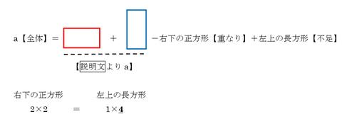 2019灘中2日目4解説2