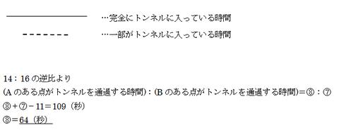 2015灘中1日目7解説-2